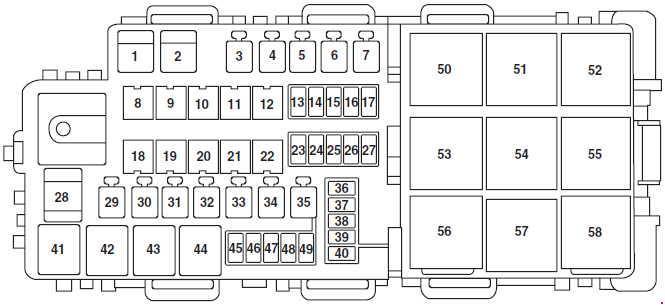 2010 Lincoln Mkz Fuse Box Location Wiring Diagram Hup Explorer B Hup Explorer B Pmov2019 It