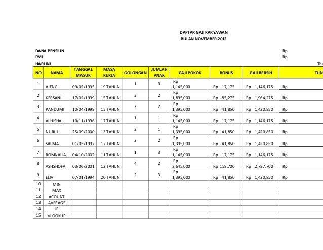 Contoh Format Gaji Karyawan Excel - 6 Contoh Slip Gaji ...