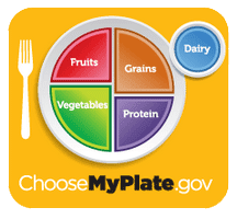 MyPlate on https://leanmusclebody.com