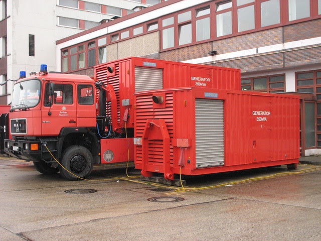 Der generator berlin