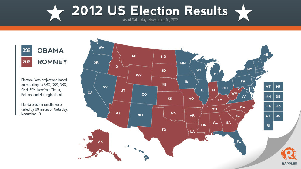 Infographic 2012 U S Electoral Map