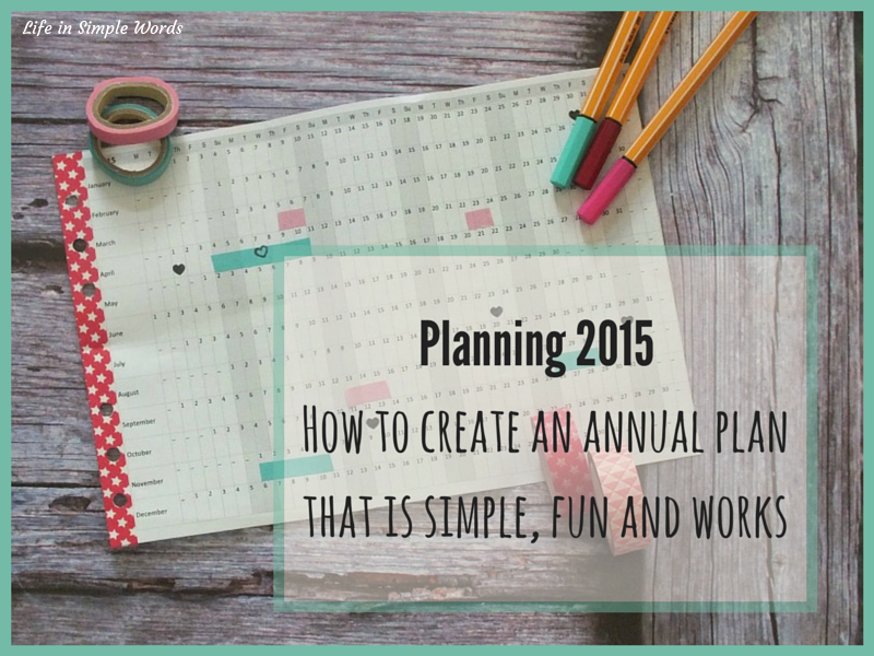 Planning 2015 How to Create an Annual Plan that is Simple, Fun and Works