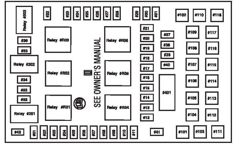 Ford E 150 Fuse Box Diagram | schematic and wiring diagram