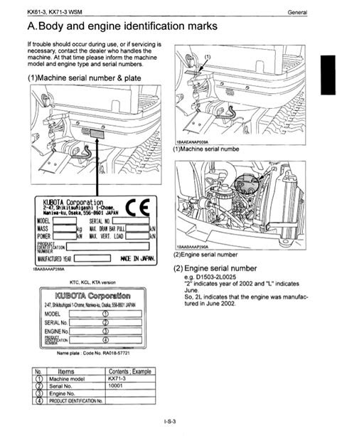 Kubota KX71-3 Excavator Service Repair Manual