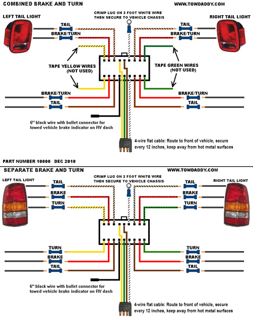 21 Beautiful Wiring A Jeep Wrangler For Flat Towing