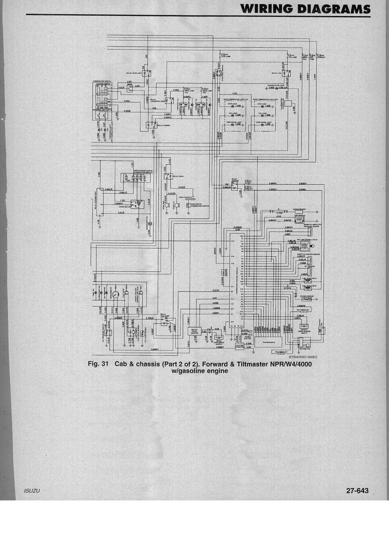 2009 Isuzu Npr Wiring Diagram Full Hd Version Wiring Diagram Mbog Diagram Emballages Sous Vide Fr
