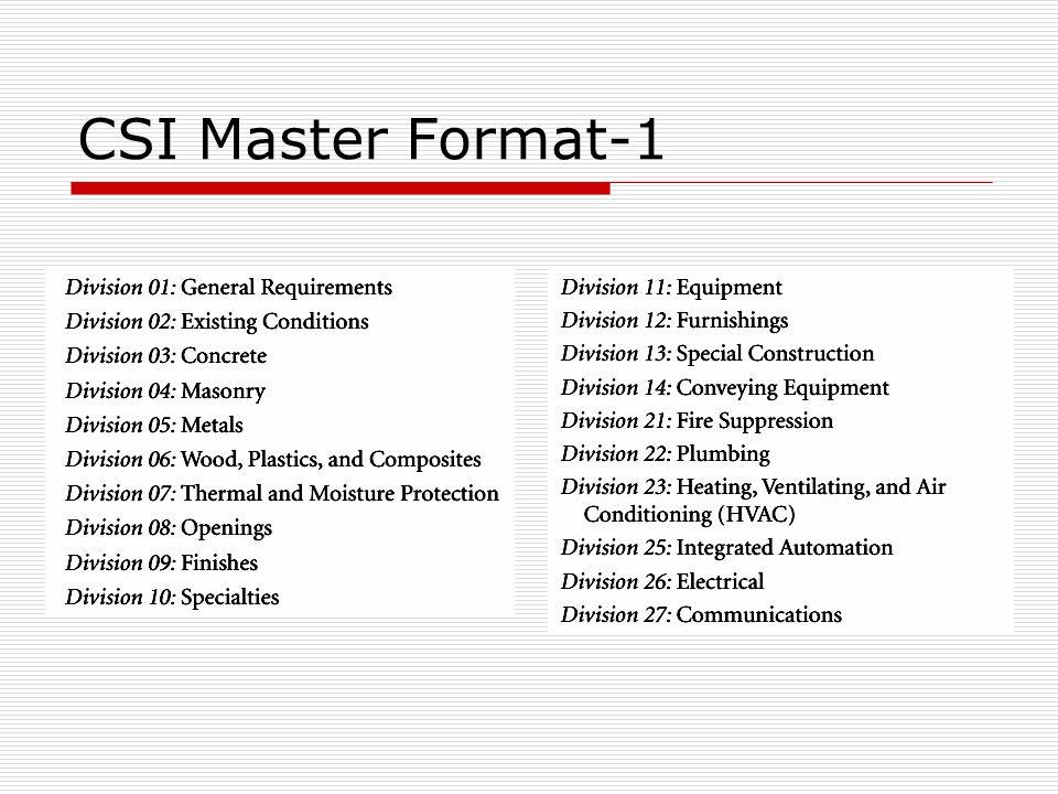 CSI+Master+Format 1