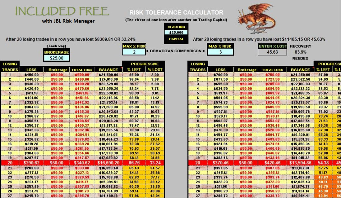 Money Management Share Trading Position Sizing Risk Software -