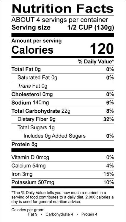 white kidney beans nutritional value