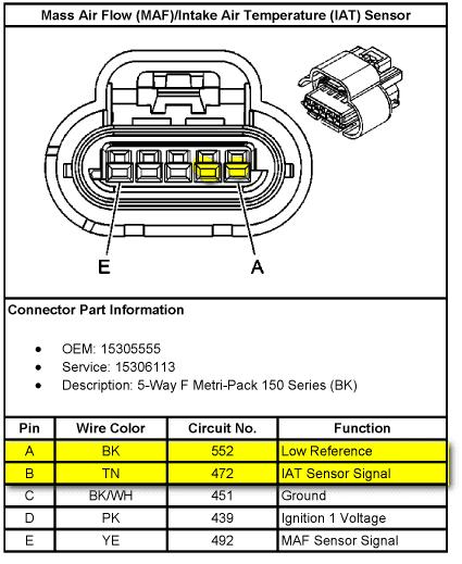2012 Silverado Map Sensor Wiring Diagram Rj45 Wiring Diagram Console 7gen Nissaan Tukune Jeanjaures37 Fr