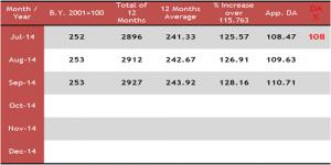 DA-Calculation-for-Jul-2014