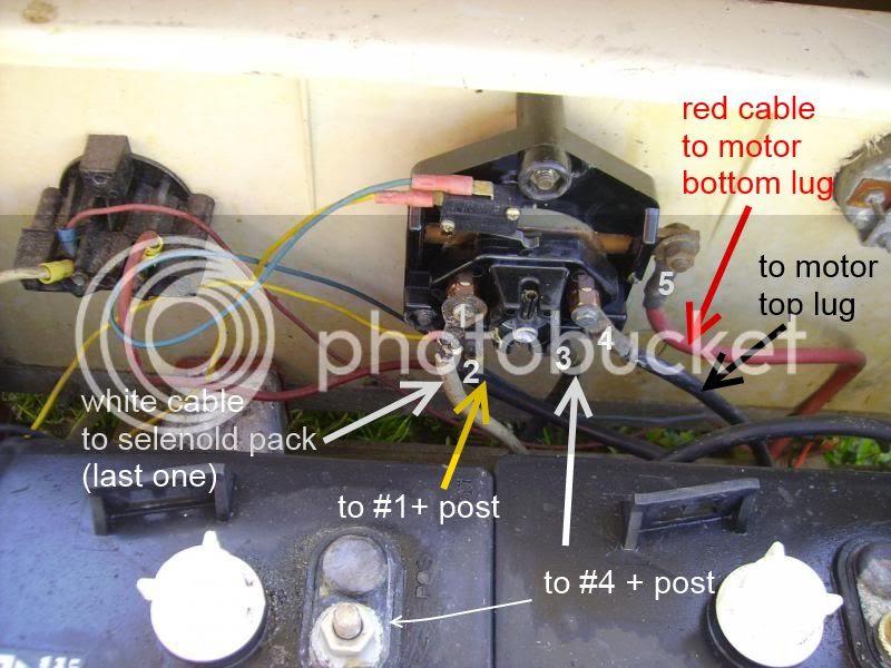 Wiring Diagram: 35 1986 Club Car Wiring Diagram