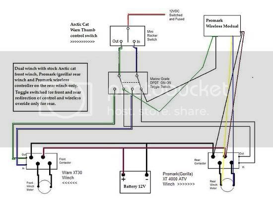 polaris rzr wiring diagram polaris winch wiring diagram general wiring diagram polaris rzr 1000 wiring diagram polaris winch wiring diagram general