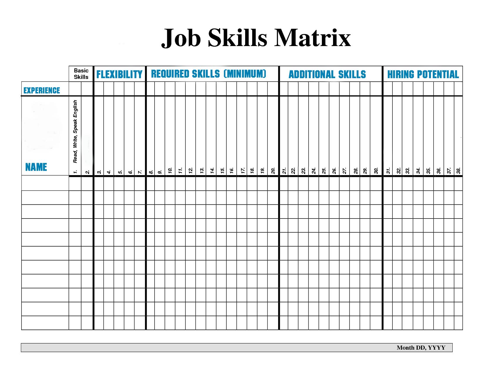 Image Result For Job Description Form