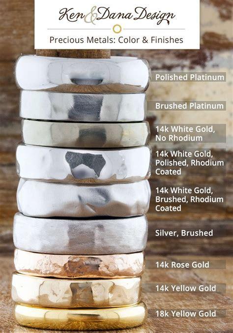 Engagement & Wedding Ring Metal Comparison: compare colors