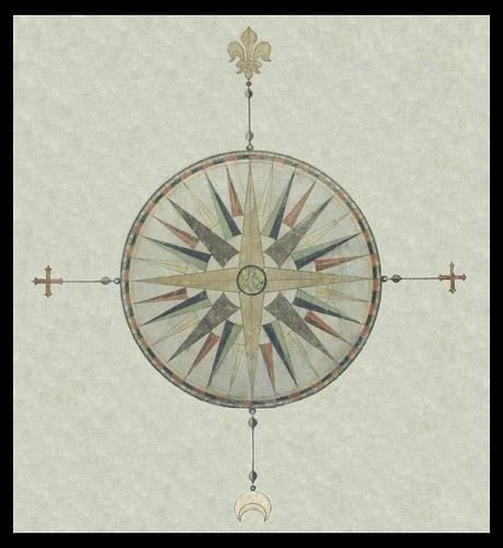 Plat map compass