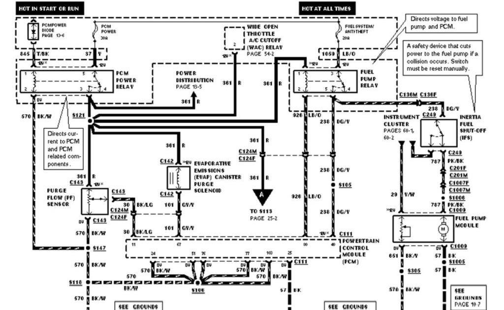 DIAGRAM] Ford Lgt 125 Pto Wiring Diagram FULL Version HD Quality Wiring  Diagram - DDIAGRAM.SMPAVULLO.IT | Ford Lgt 125 Garden Tractor Wiring Diagram |  | Diagram Database - Smpavullo.it