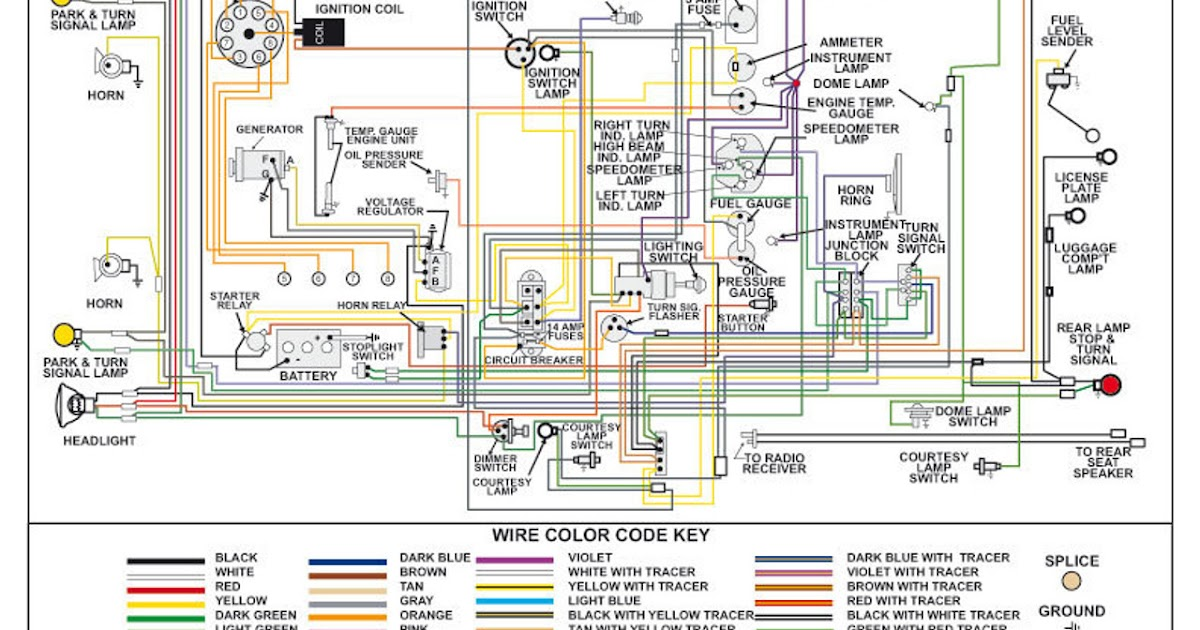 1974 Plymouth Duster Wiring Diagram