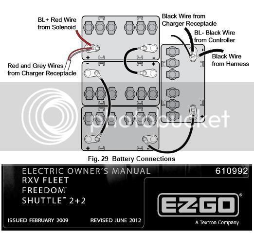 Autosportswiring  Ezgo Rxv Wiring Schematic