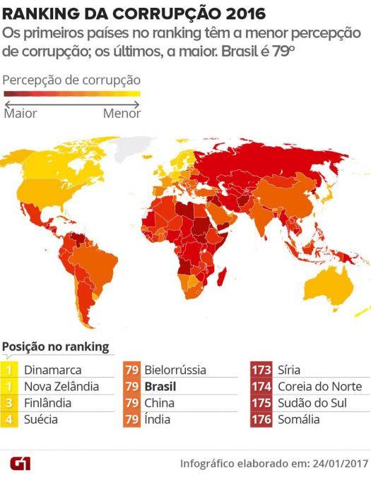 corrupcao-mapa-e-tabela-va
