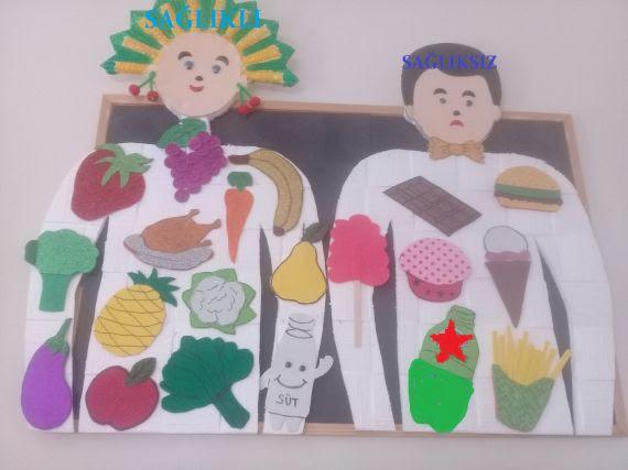 Sağlıklı Ve Sağlıksız Yiyecekleri öğreniyoruz Eğitim Bilişim Ağı