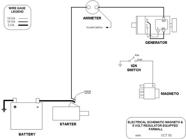 6 Volt Positive Ground Wiring Diagram