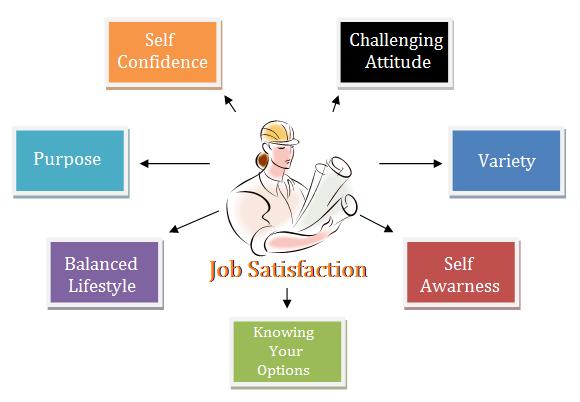 job-satisfaction