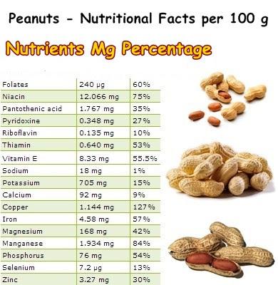 health body fat percentage table