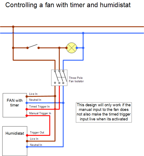 3 Phase Isolator Wiring Diagram