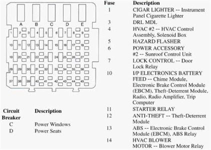 Fuse Box In 1996 Buick Regal - Wiring Diagram