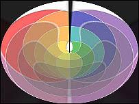 ألوان4