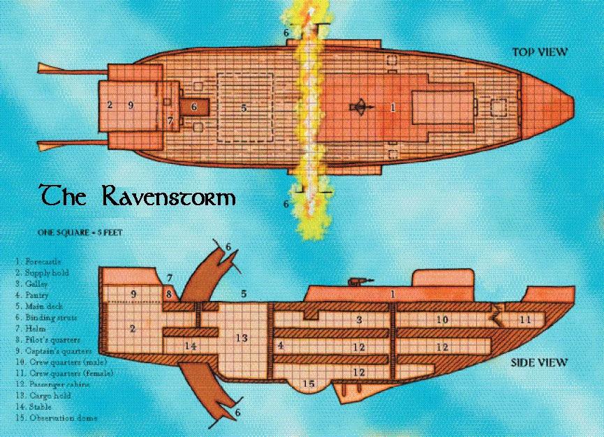 voyages of the skyship ravenstorm the ravenstorm