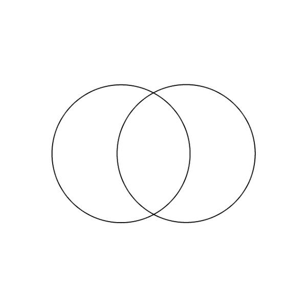 How to Find and Create Blank Venn Diagrams in Microsoft ...