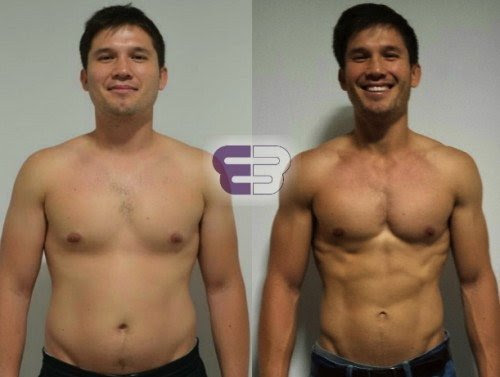 body fat percentage loose skin