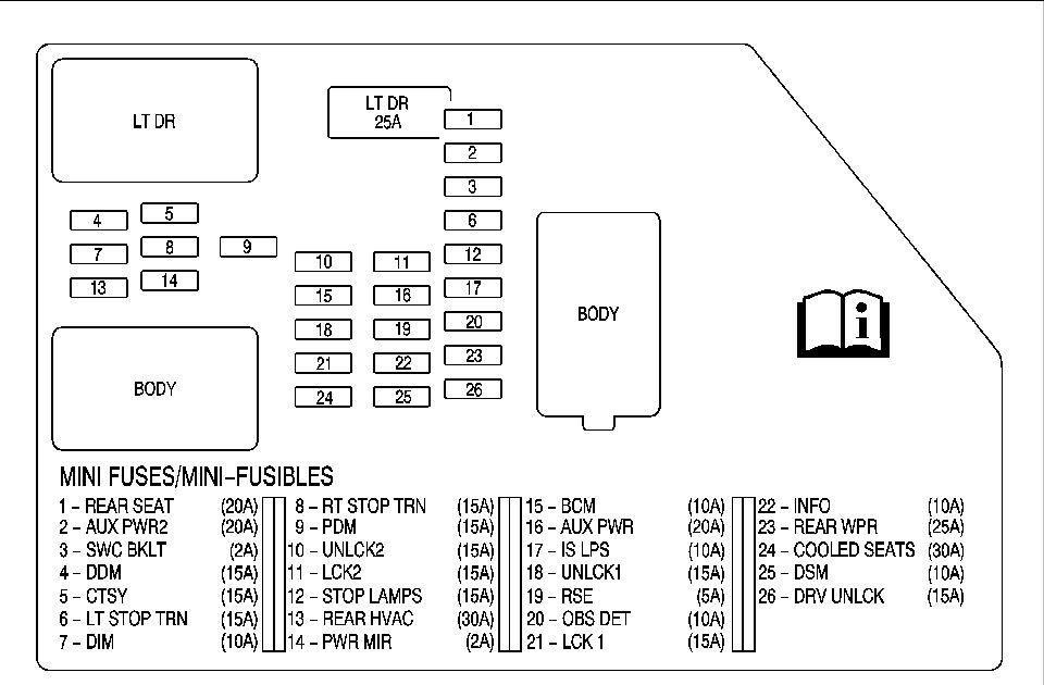 2004 E150 Fuse Box Diagram