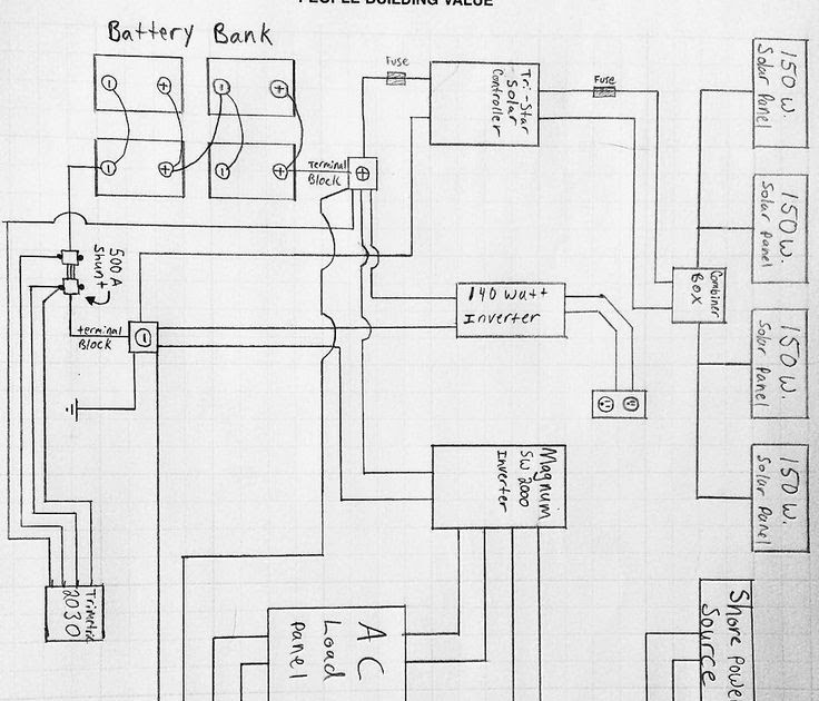 Buick Skyhawk Fuse Box Diagram | schematic and wiring diagram