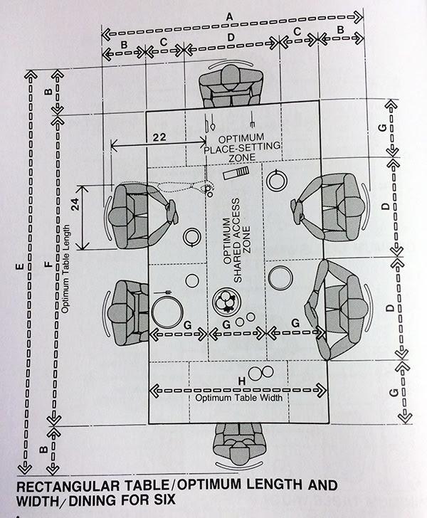 A Book for Design Standards  The Renaissance Woodworker