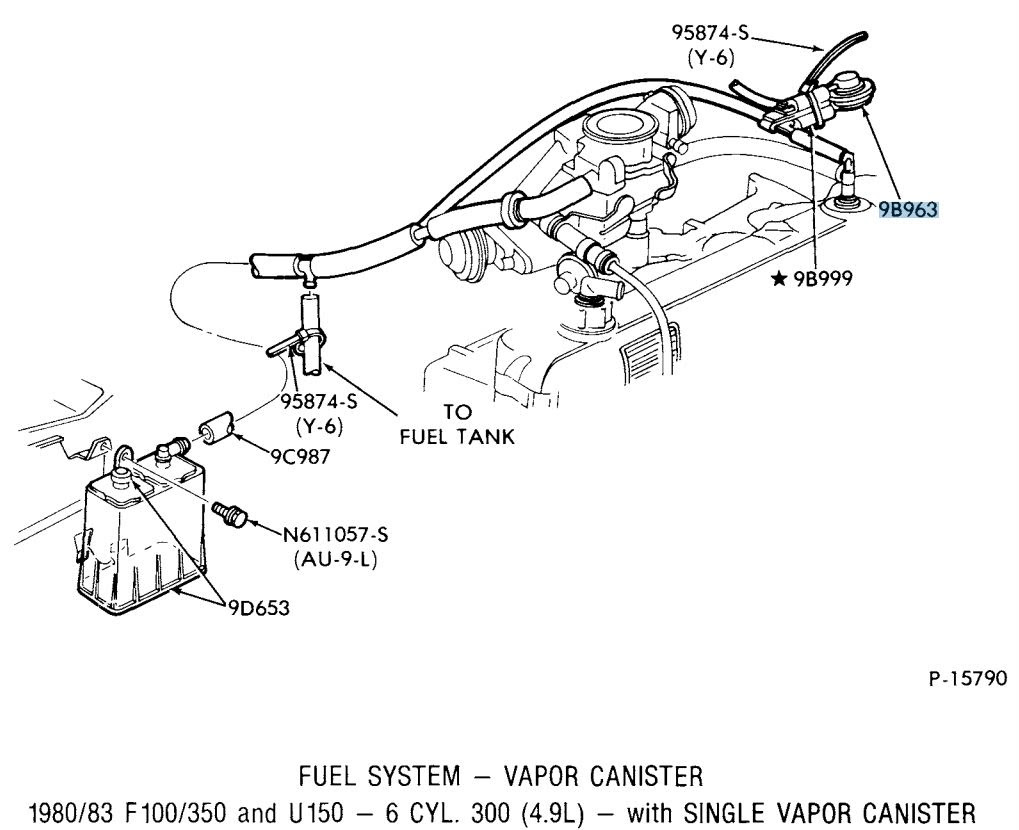 Bullnose Enthusiasts Forum Vacuum Line Routing Help Needed
