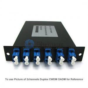 4 channels LGX Module Duplex CWDM OADM East-and-West