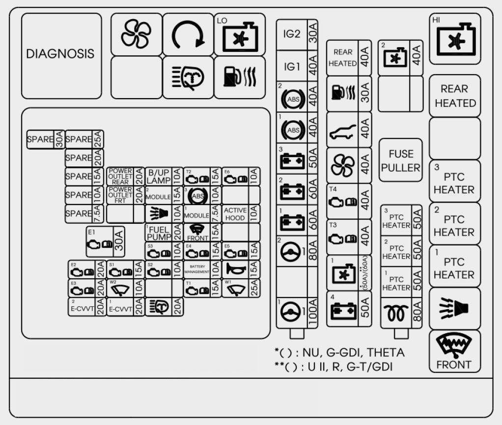 2017 Hyundai Tucson Fuse Box Diagram - Wiring Diagram
