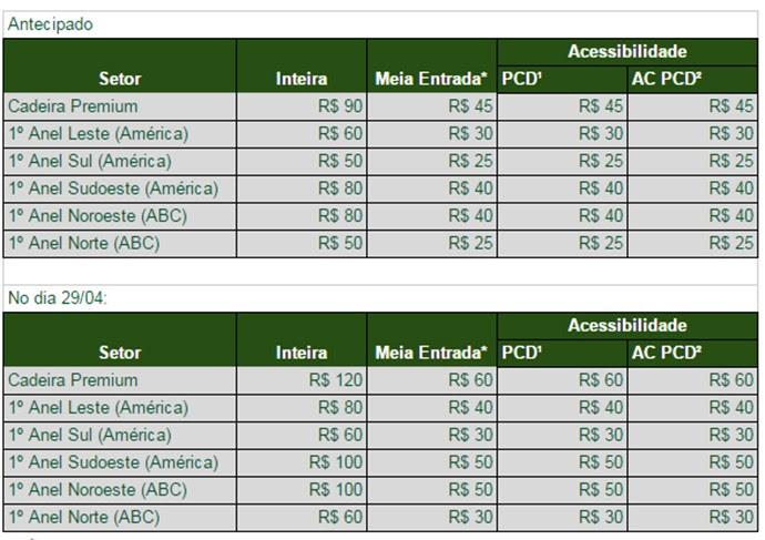 Preços dos ingressos de América-RN x ABC (Foto: Reprodução)