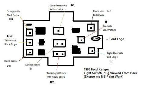 Need a wiring diagram for a 1998 ford explorer headlight ...