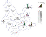 Thumbnail of Distribution of rabies cases in 16 prefectures in Yunnan Province, China, 2000–2012, and data analysis of human and animal specimens. Except for Dali, Lijiang, Nujiang, and Diqing Prefectures, 12 prefectures had reported human cases. The color key is a scale in which each color bar indicates the year and its length indicates the number of human cases in that year. The longest bar indicates 40 human cases. Values indicate number of rabies-positive samples/number of samples submitted