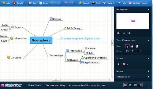 MindMeister Screenshot
