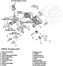 2007 Kium Sorento Engine Diagram