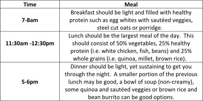 American dietetic association 1500 calorie diet plan image 2