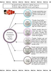 2 Sınıf Hayat Bilgisi Atatürk Sayesinde Etkinlik Sayfaları