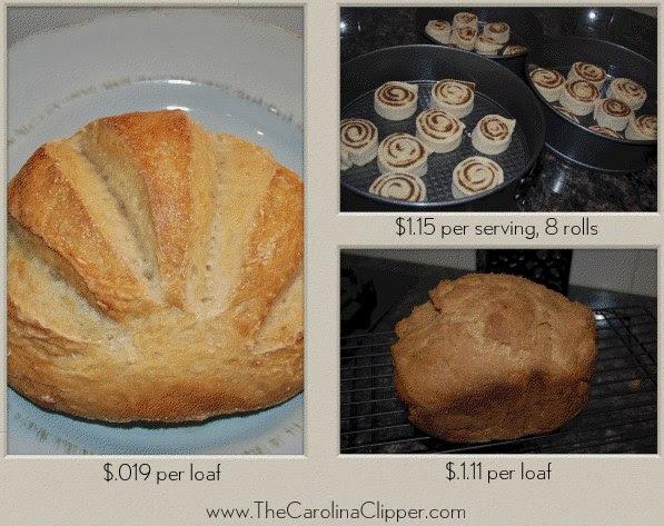 Free downloadable Recipe Cost Calculator spreadsheet