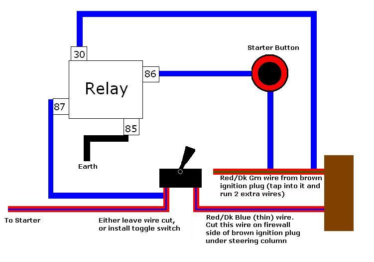 Diagram Push Button Start Wiring Diagram Full Version Hd Quality Wiring Diagram Diagramcoutoh Camperlot It