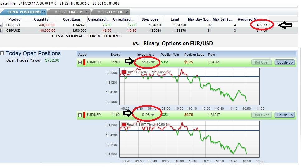 Taubaté Melhor forex: Fho Vigorous Forex Trading System Download